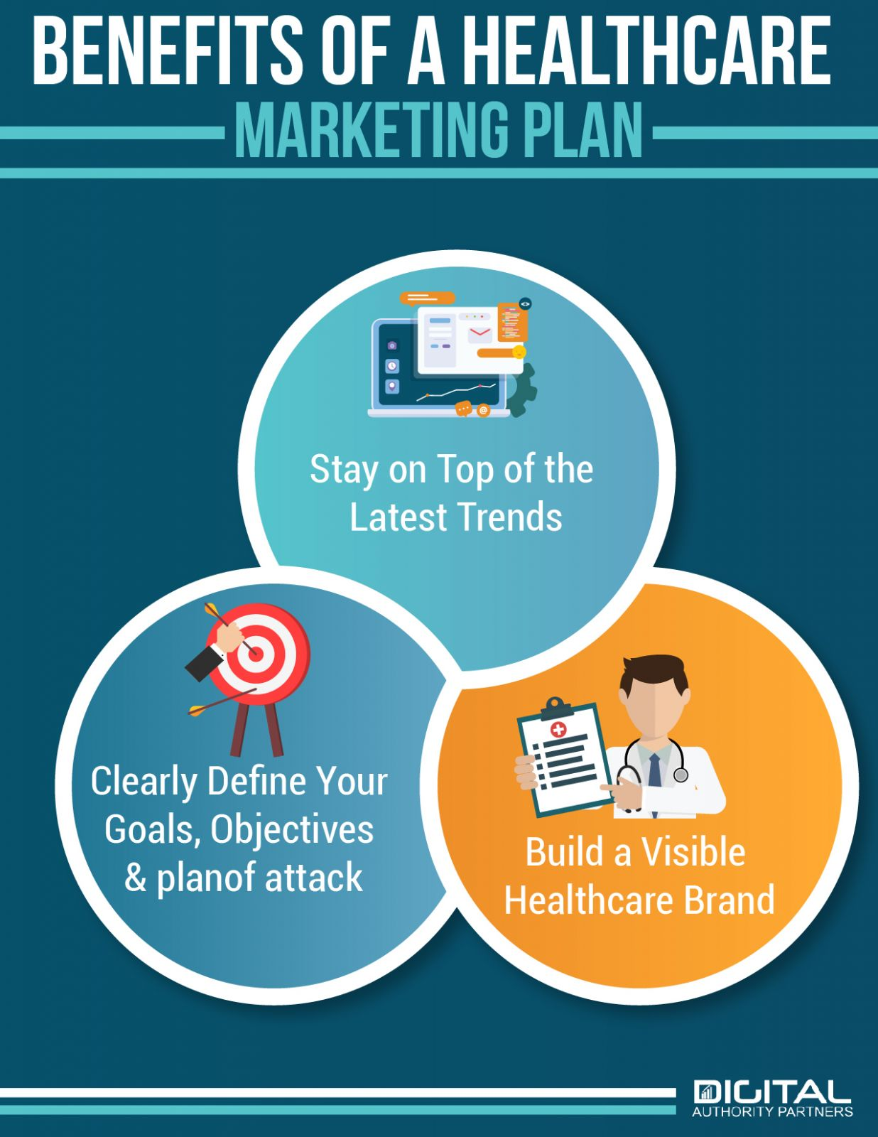 All You Need to Know to Create a Healthcare Marketing Plan | DAP - companies house inspiration healthcare