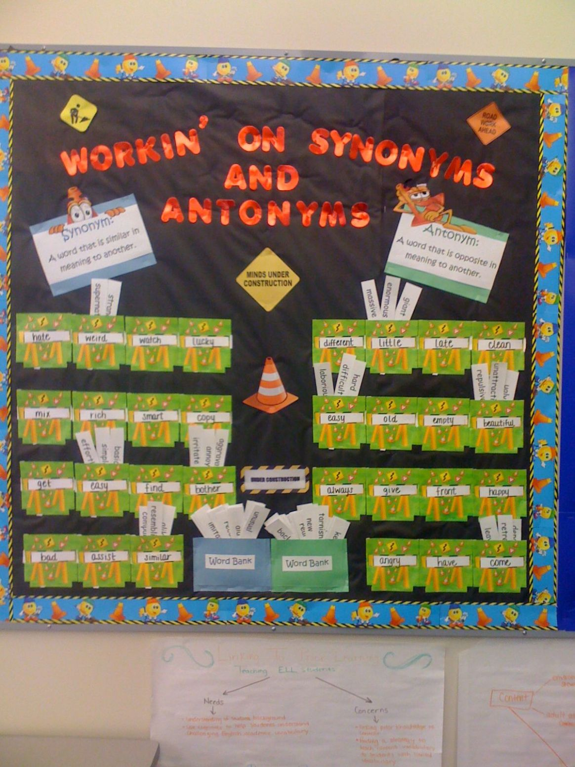 Antonym/Synonym bulletin board idea! | Classroom signs, Teacher ..