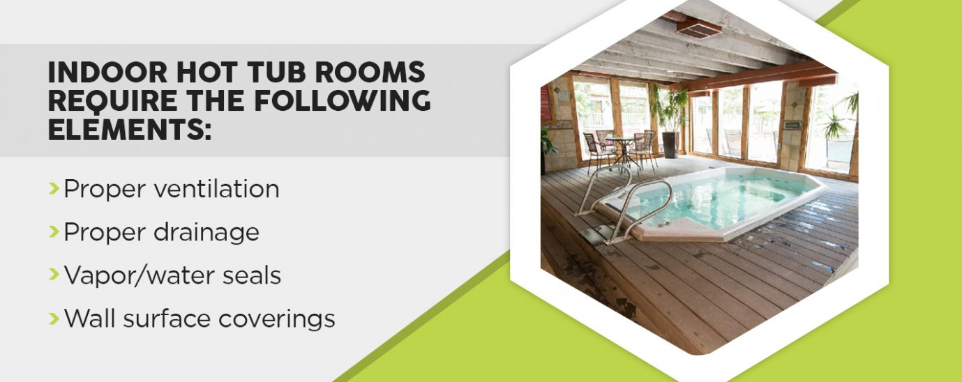 Benefits Of Adding A Hot Tub or Spa Enclosure To Your Home - jacuzzi sunroom ideas
