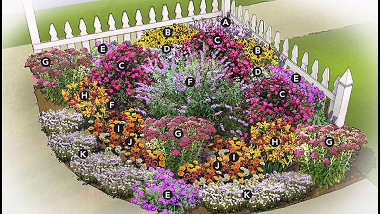 Corner garden ideas - YouTube - garden ideas corner