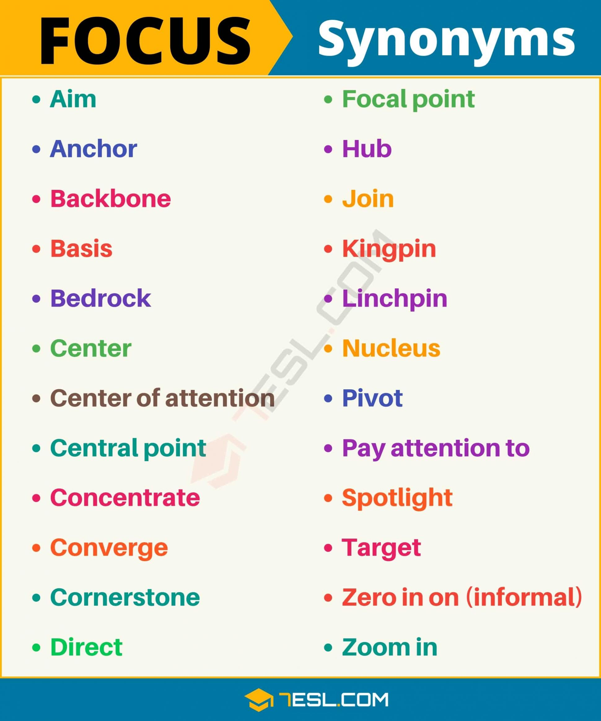 FOCUS Synonym: List Of 9 Useful Synonyms For Focus In English - 9 ..