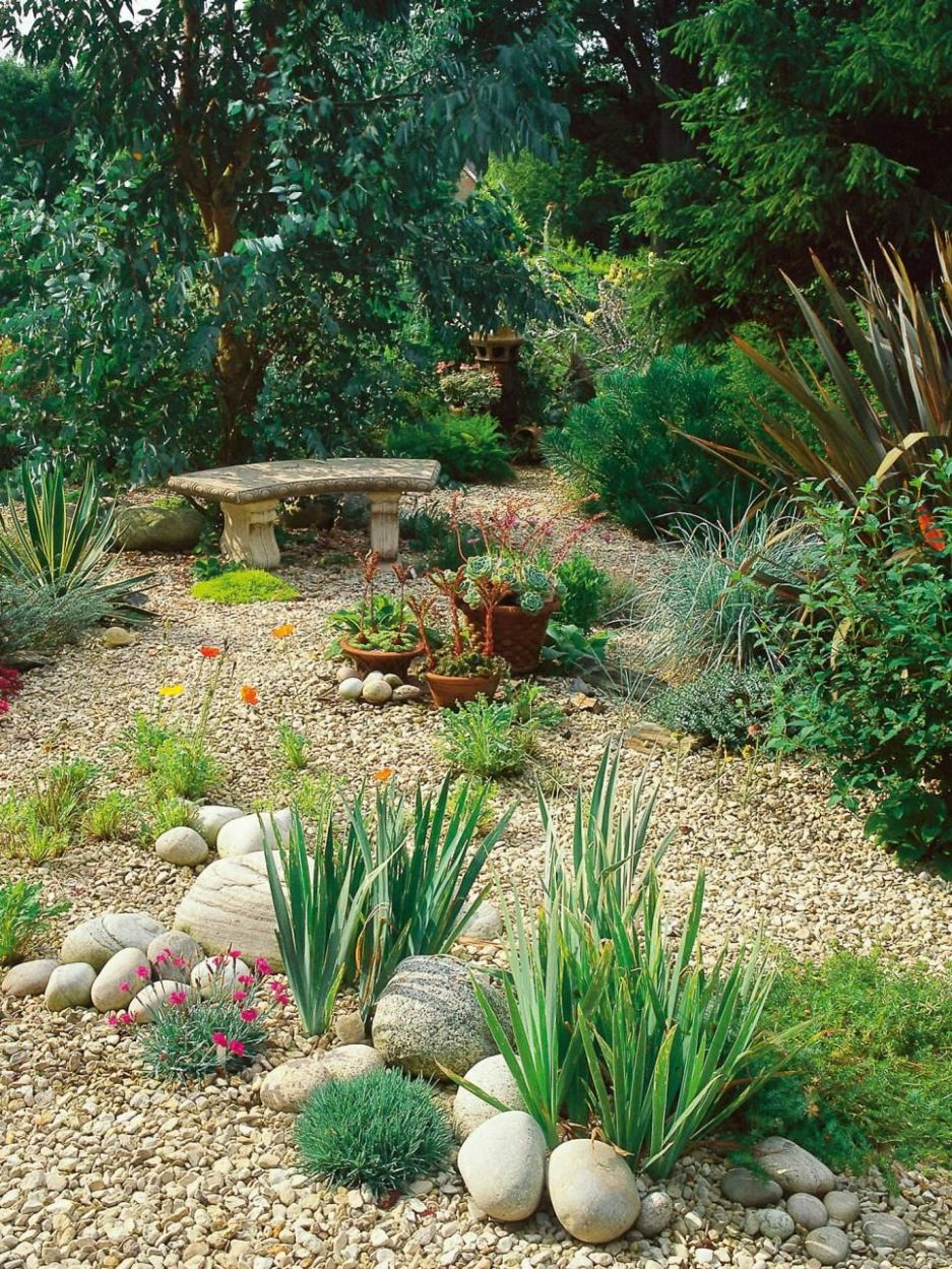 Landscaping With Gravel and Other Soft Surfacing | Landscape and ...