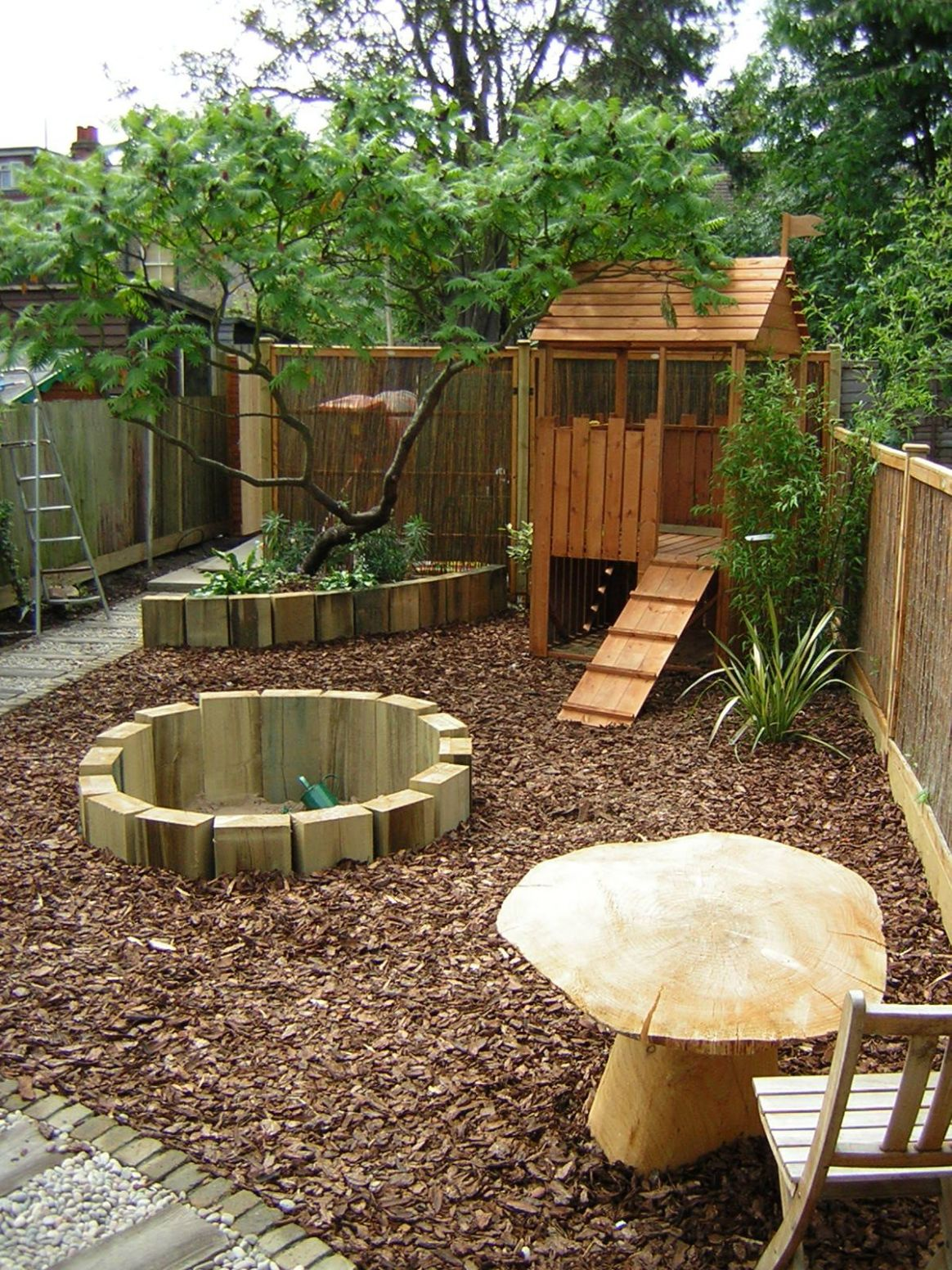 Play More Month | Backyard playground, Backyard, Backyard for kids - garden ideas for kids