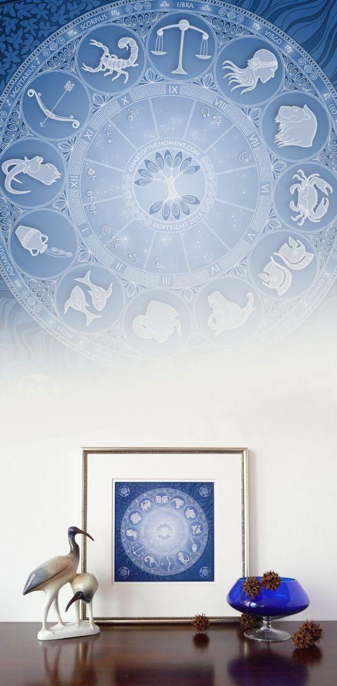 personalized astrological chart art print blue white wall decor ...