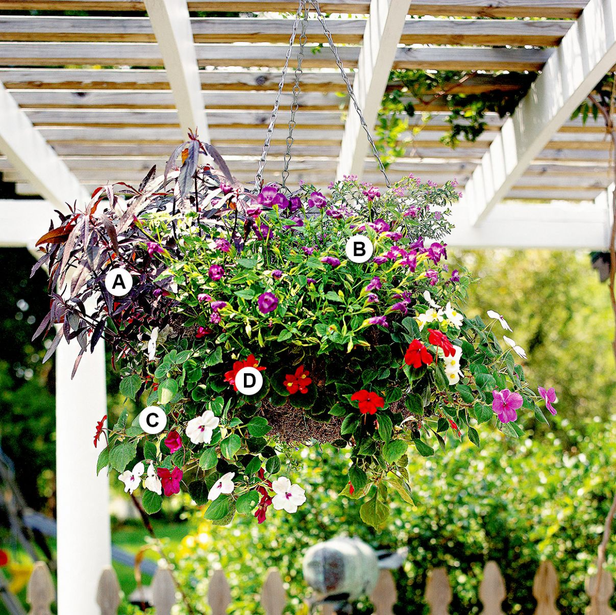 11 Easy and Eye-Catching Hanging Baskets | Better Homes & Gardens - garden ideas hanging baskets