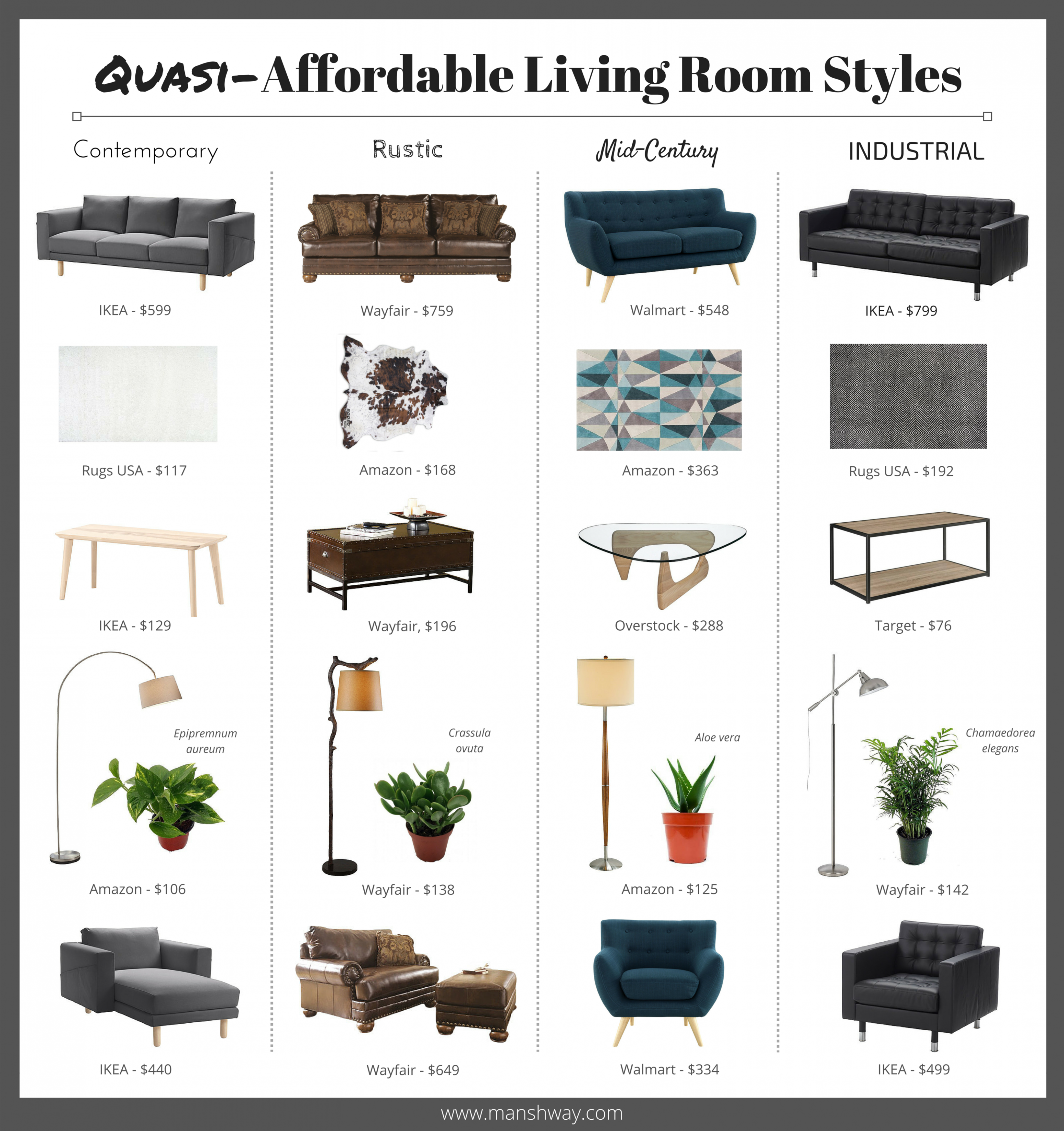 12 Popular Interior Design Styles for Male Living Rooms | Popular ...