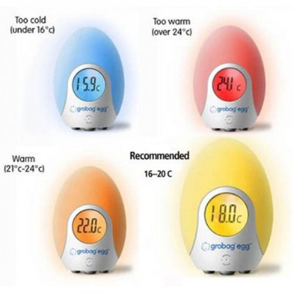 9+ Ideal Room Temperature for Babies - Best Home Office Furniture ...