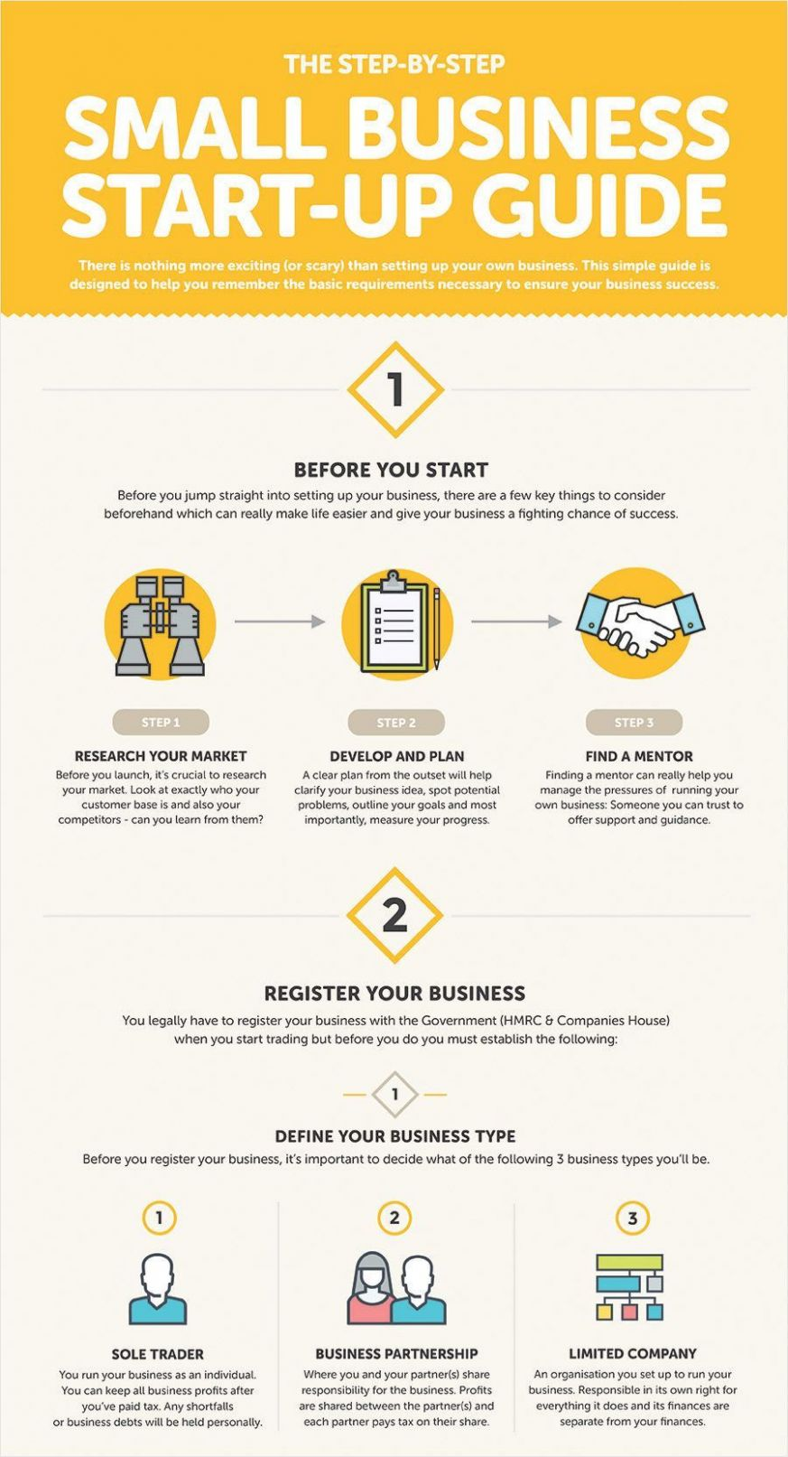 9 Infographic Ideas to Jumpstart your Creativity (With images ..