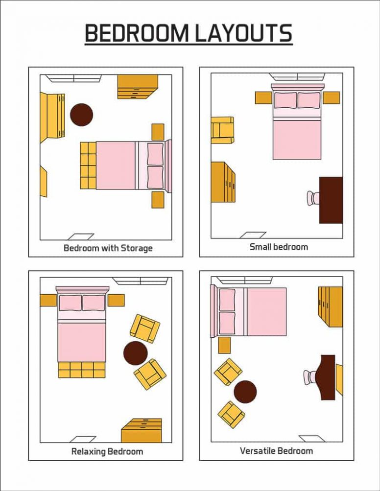 Bedroom Layout Ideas (Design Pictures) - Designing Idea - bedroom ideas layout