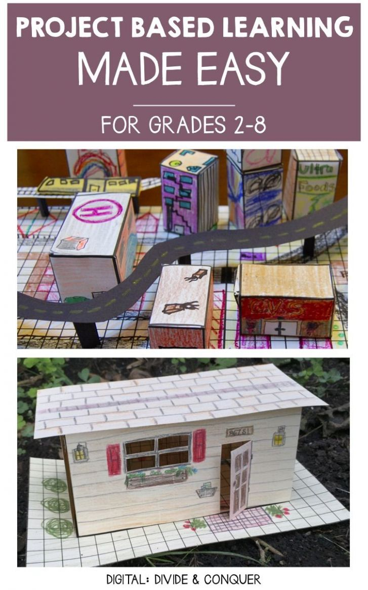 Build A Tiny House! Project Based Learning Activity, PBL- Now ..