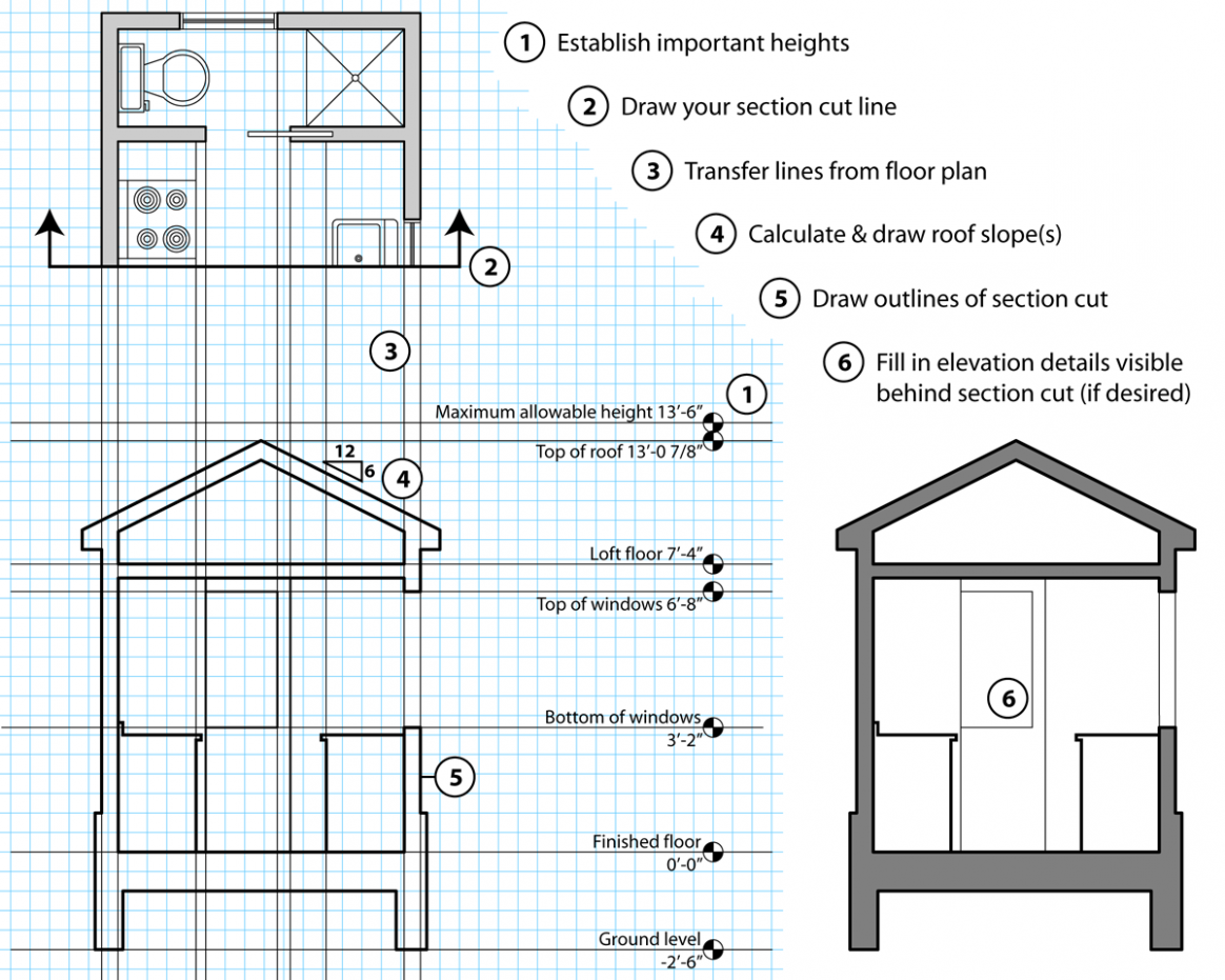 How to Design a Tiny House in 12D