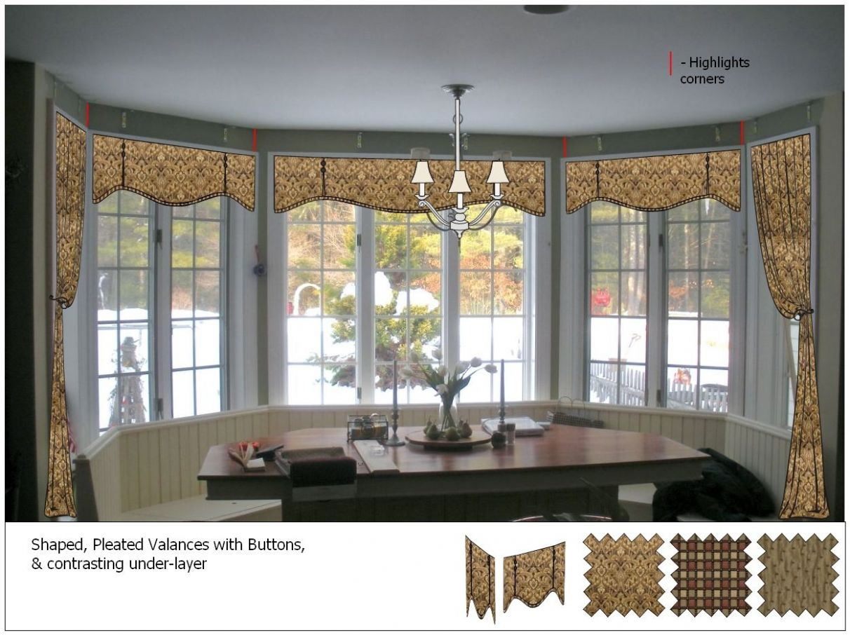 kitchen valances window treatments | pictures design ideas ..