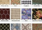 Learn Your Prints and Patterns: Names and Descriptions for Home ...