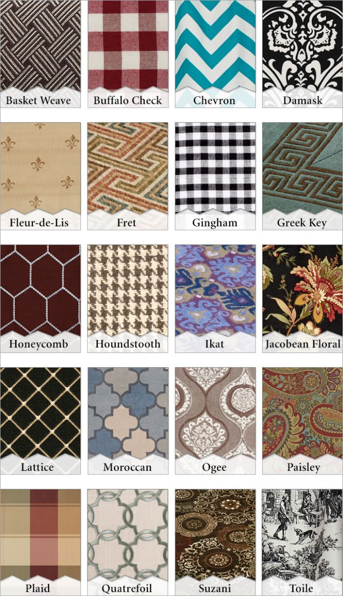 Learn Your Prints and Patterns: Names and Descriptions for Home ..