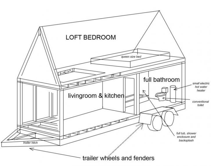 The Small House Project - tiny house project