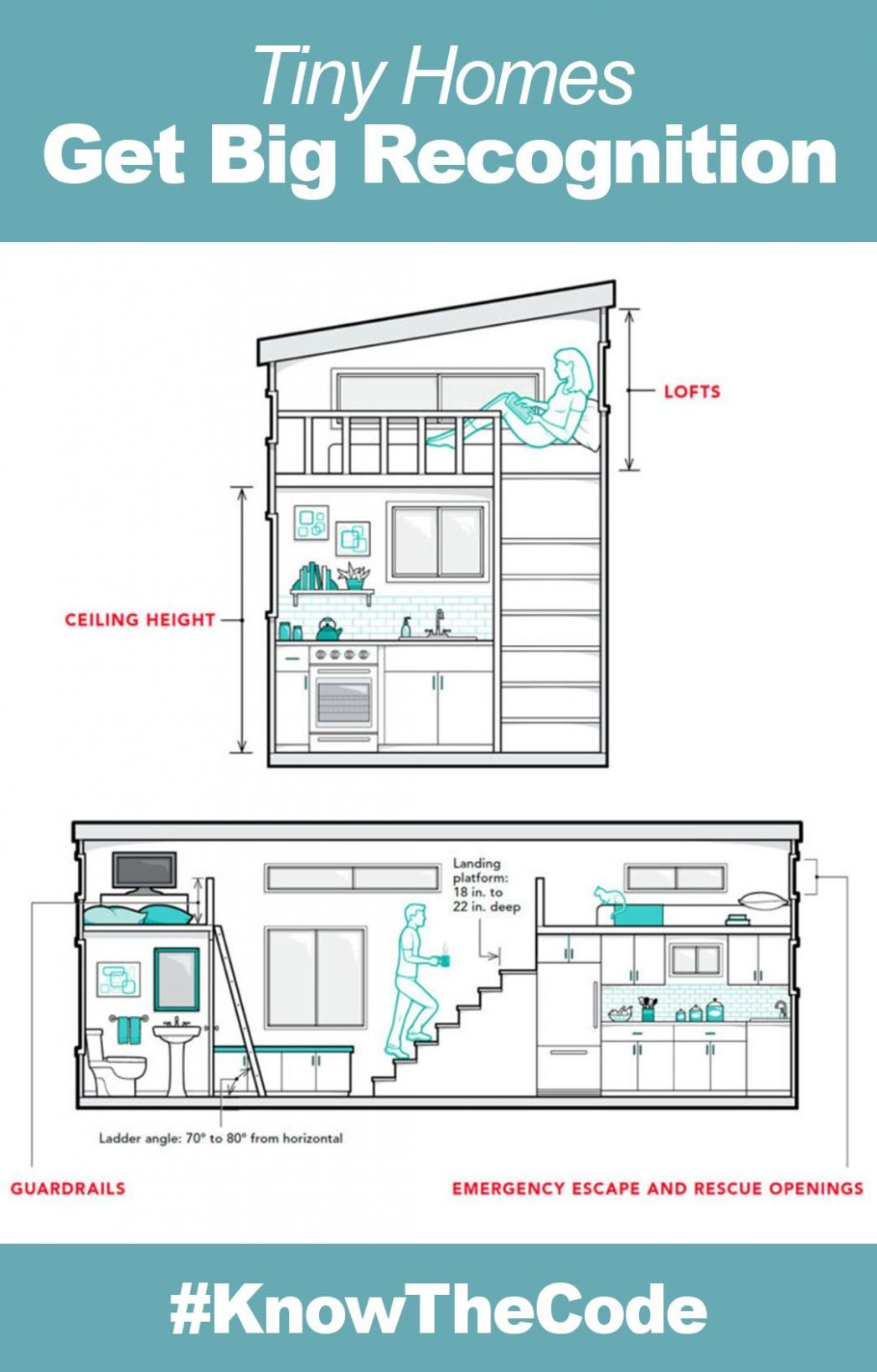 Tiny Homes Get Big Recognition (With images) | Tiny mobile house ...