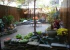 Townhouse Landscaping Small Yard Patio Backyard Ideas Design And ...