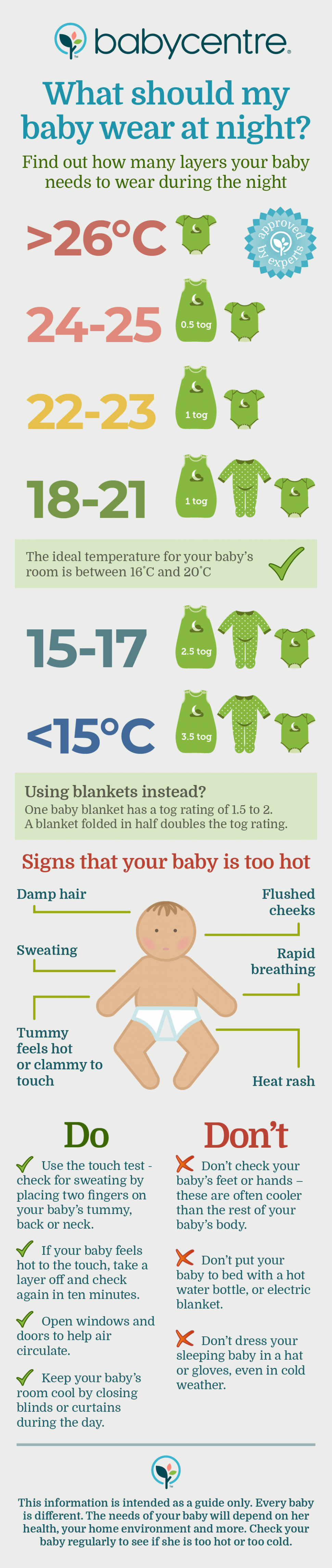 What should my baby wear at night? (Infographic) - BabyCentre UK - baby room temperature